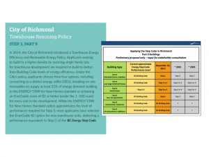 Richmond Townhouse Rezoning Policy